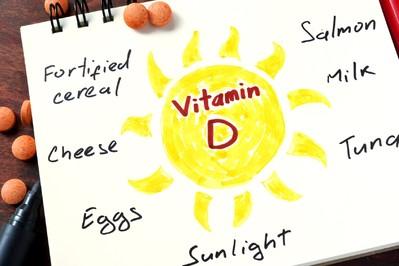 Witamina D - co należy wiedzieć o witaminie D?